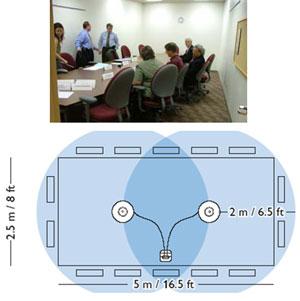 kleine Konferenz